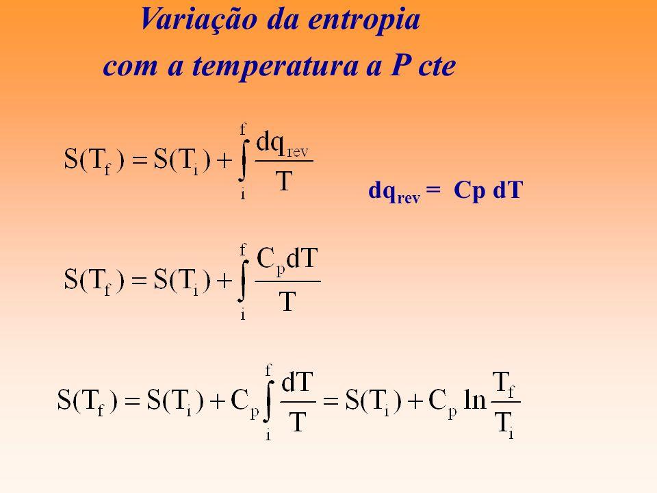 Variação da entropia com a temperatura a P cte dq rev = Cp dT