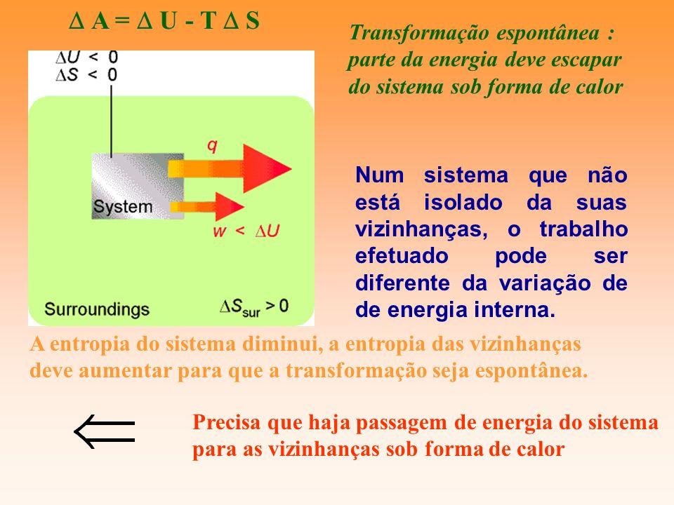 Num sistema que não está isolado da suas vizinhanças, o trabalho efetuado pode ser diferente da variação de de energia interna. Transformação espontân