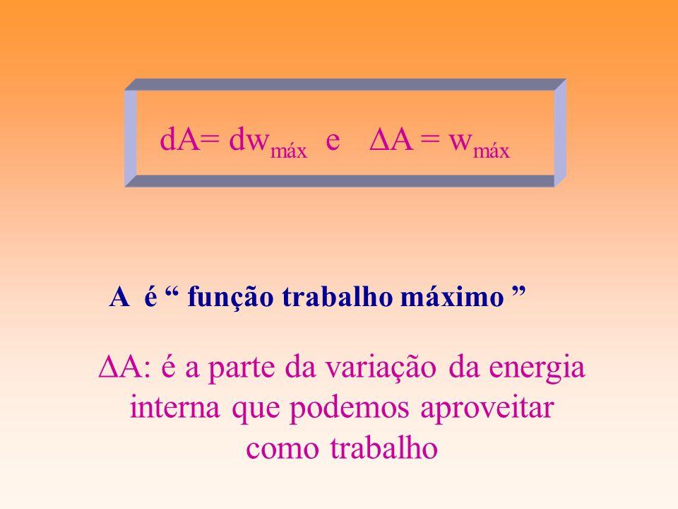 dA= dw máx e A = w máx A é função trabalho máximo A: é a parte da variação da energia interna que podemos aproveitar como trabalho