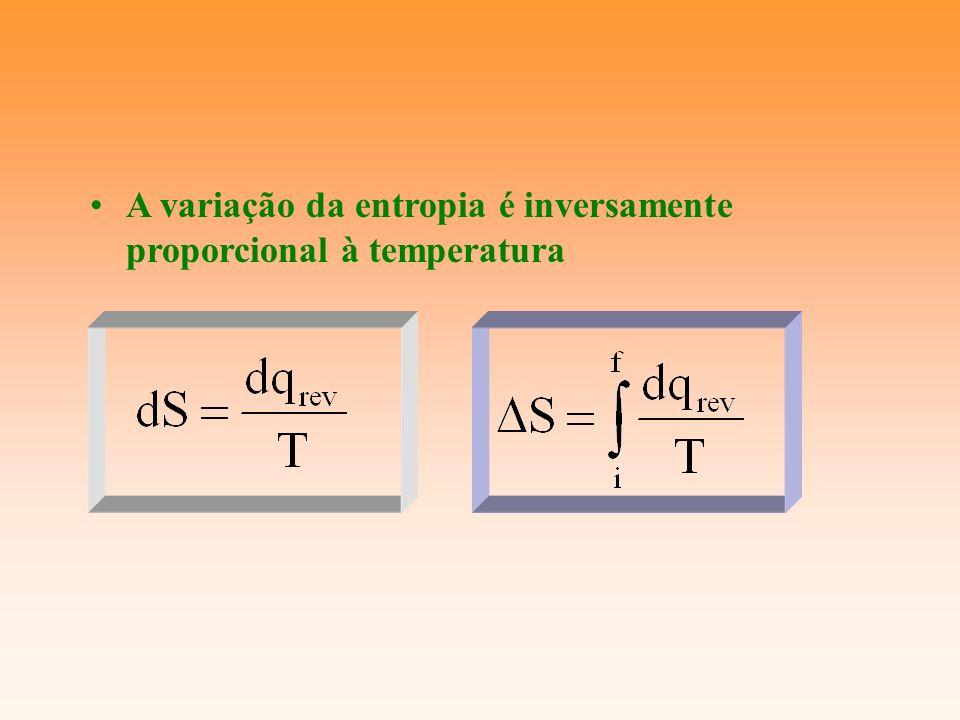 A variação da entropia é inversamente proporcional à temperatura