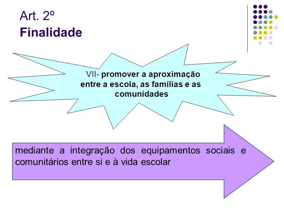 Art. 2º Finalidade VII- promover a aproximação entre a escola, as famílias e as comunidades mediante a integração dos equipamentos sociais e comunitár