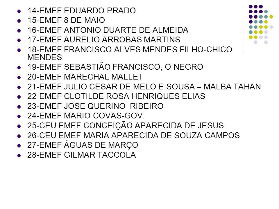 14-EMEF EDUARDO PRADO 15-EMEF 8 DE MAIO 16-EMEF ANTONIO DUARTE DE ALMEIDA 17-EMEF AURELIO ARROBAS MARTINS 18-EMEF FRANCISCO ALVES MENDES FILHO-CHICO M