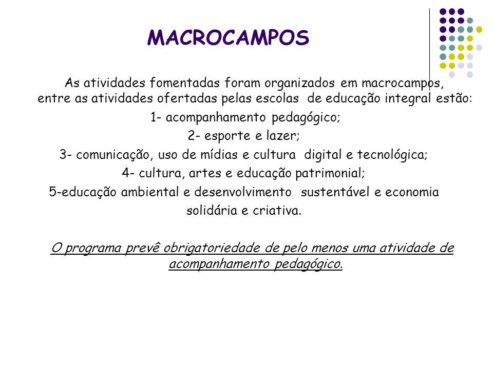 MACROCAMPOS As atividades fomentadas foram organizados em macrocampos, entre as atividades ofertadas pelas escolas de educação integral estão: 1- acom