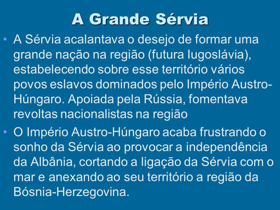 SÉRVIO-AUSTRO Anexação da Bósnia - HerzegovinaAnexação da Bósnia - Herzegovina Independência da AlbâniaIndependência da Albânia X A Grande Sérvia A Gr