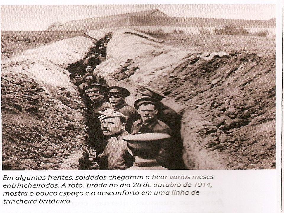 A GUERRA DE TRINCHEIRAS ( 1915 - 1918 ) Entrada da Itália Batalha de Verdum Batalha de Somme Batalha naval de Jutlândia O dia-a-dia nas trincheiras A