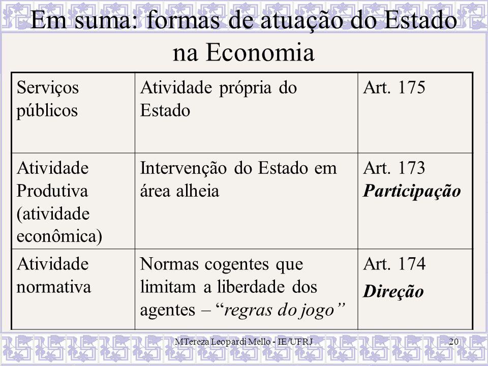 MTereza Leopardi Mello - IE/UFRJ20 Em suma: formas de atuação do Estado na Economia Serviços públicos Atividade própria do Estado Art. 175 Atividade P