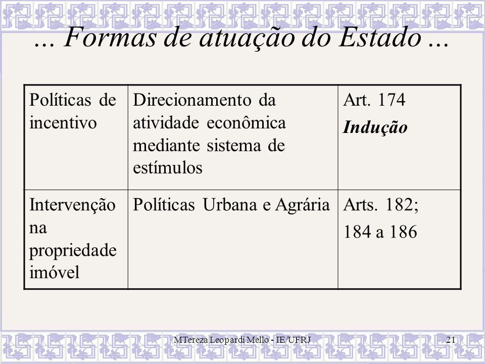 MTereza Leopardi Mello - IE/UFRJ21... Formas de atuação do Estado... Políticas de incentivo Direcionamento da atividade econômica mediante sistema de