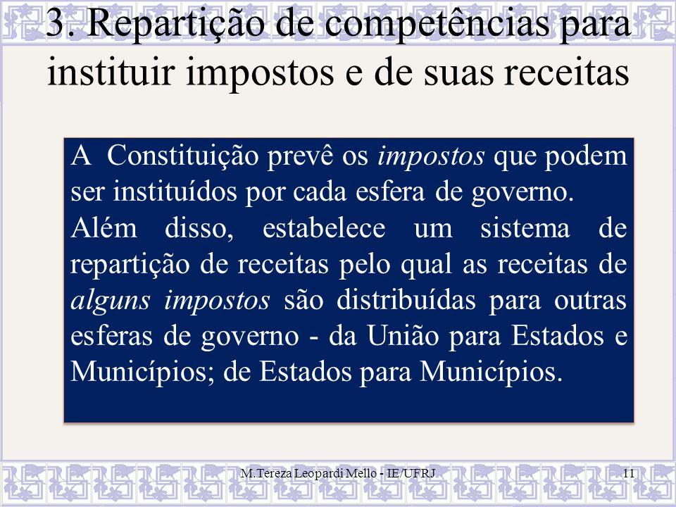 3. Repartição de competências para instituir impostos e de suas receitas M.Tereza Leopardi Mello - IE/UFRJ11 A Constituição prevê os impostos que pode