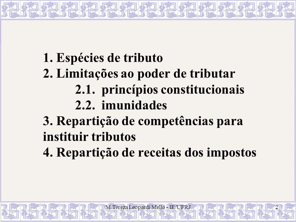 M.Tereza Leopardi Mello - IE/UFRJ2 1. Espécies de tributo 2. Limitações ao poder de tributar 2.1. princípios constitucionais 2.2. imunidades 3. Repart
