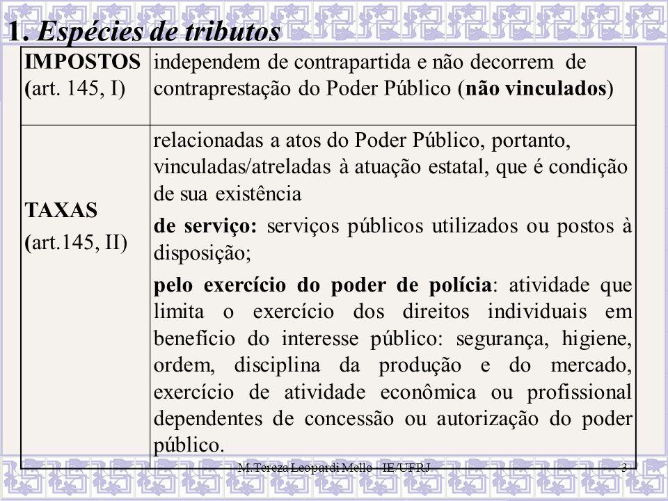M.Tereza Leopardi Mello - IE/UFRJ3 1. Espécies de tributos IMPOSTOS (art. 145, I) independem de contrapartida e não decorrem de contraprestação do Pod