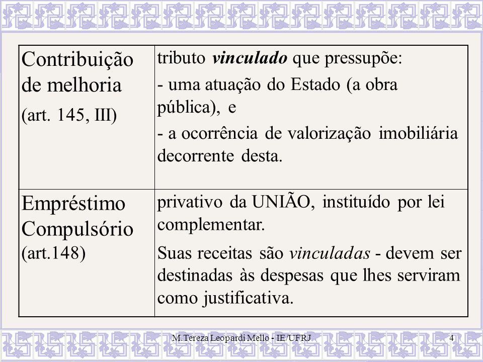 M.Tereza Leopardi Mello - IE/UFRJ4 Contribuição de melhoria (art. 145, III) tributo vinculado que pressupõe: - uma atuação do Estado (a obra pública),
