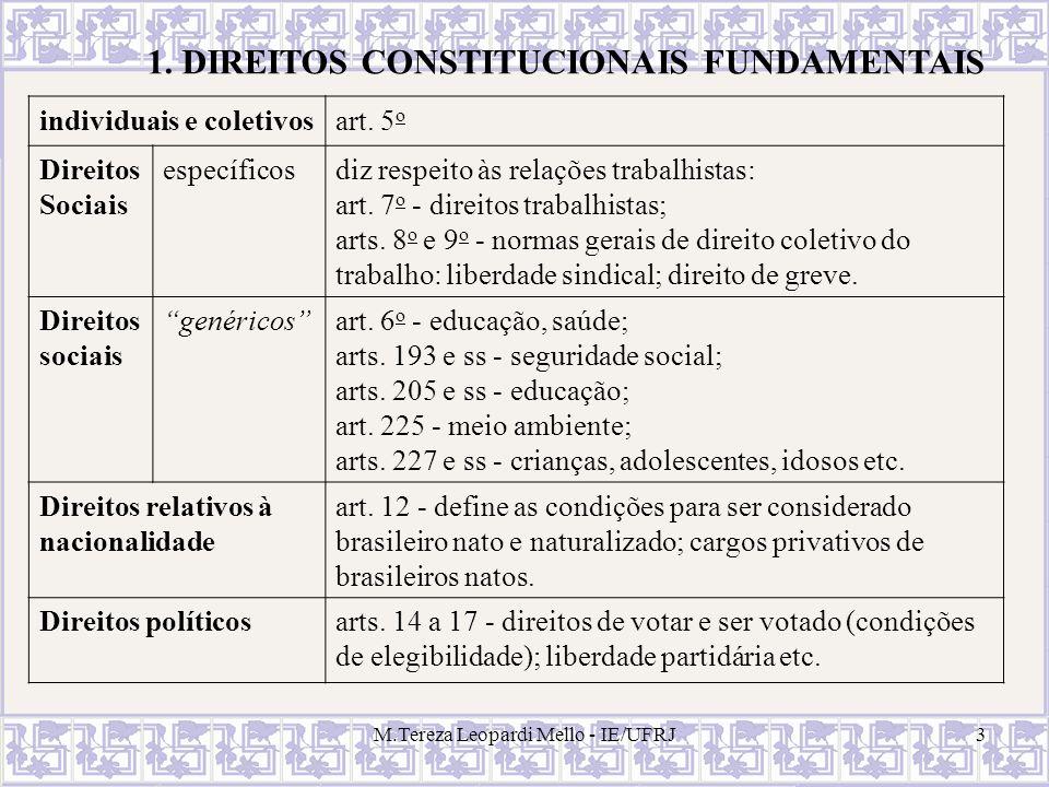 M.Tereza Leopardi Mello - IE/UFRJ3 1. DIREITOS CONSTITUCIONAIS FUNDAMENTAIS individuais e coletivosart. 5 o Direitos Sociais específicosdiz respeito à