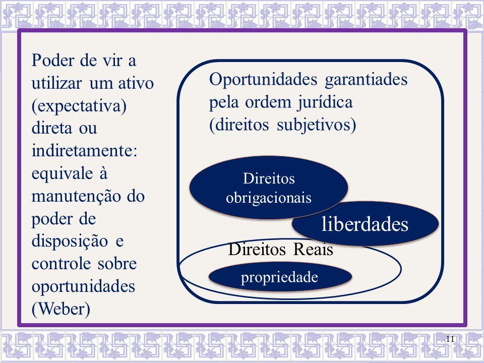 11 Poder de vir a utilizar um ativo (expectativa) direta ou indiretamente: equivale à manutenção do poder de disposição e controle sobre oportunidades