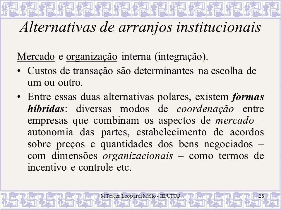 MTereza Leopardi Mello - IE/UFRJ28 Alternativas de arranjos institucionais Mercado e organização interna (integração). Custos de transação são determi
