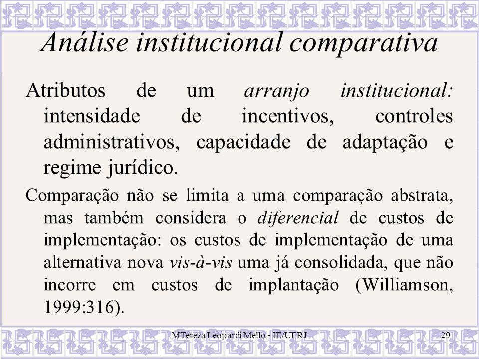 MTereza Leopardi Mello - IE/UFRJ29 Análise institucional comparativa Atributos de um arranjo institucional: intensidade de incentivos, controles admin