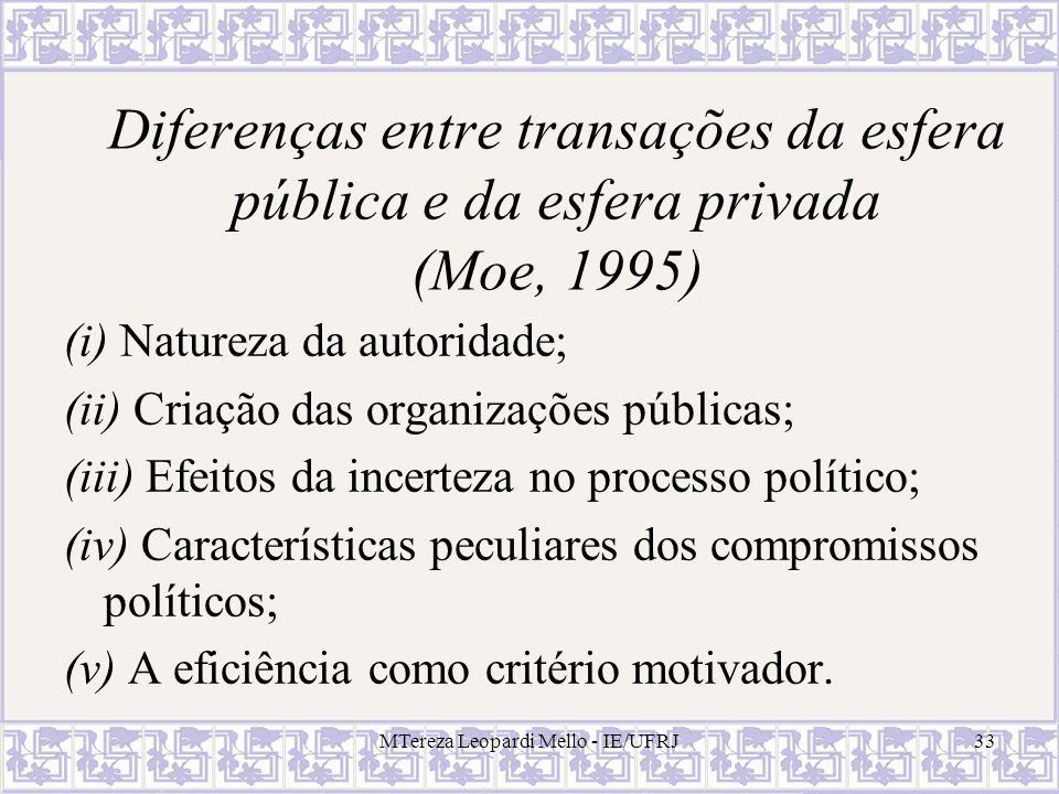 MTereza Leopardi Mello - IE/UFRJ33 Diferenças entre transações da esfera pública e da esfera privada (Moe, 1995) (i) Natureza da autoridade; (ii) Cria