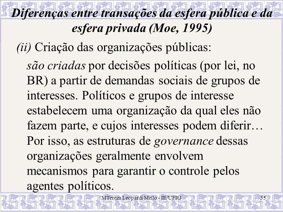 MTereza Leopardi Mello - IE/UFRJ35 Diferenças entre transações da esfera pública e da esfera privada (Moe, 1995) (ii) Criação das organizações pública