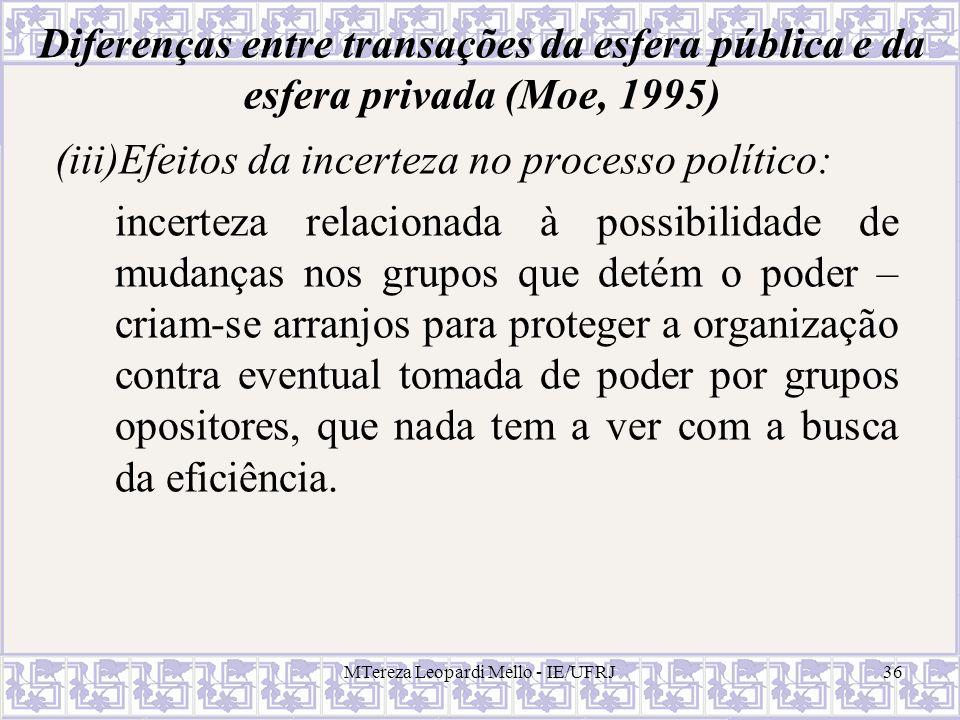 MTereza Leopardi Mello - IE/UFRJ36 Diferenças entre transações da esfera pública e da esfera privada (Moe, 1995) (iii)Efeitos da incerteza no processo