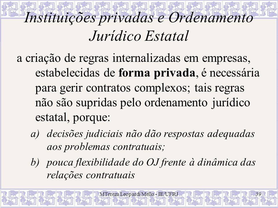 MTereza Leopardi Mello - IE/UFRJ39 Instituições privadas e Ordenamento Jurídico Estatal a criação de regras internalizadas em empresas, estabelecidas