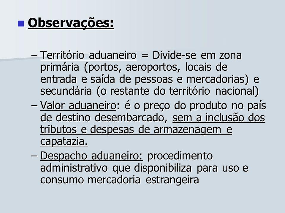 Observações: Observações: –Território aduaneiro = Divide-se em zona primária (portos, aeroportos, locais de entrada e saída de pessoas e mercadorias)