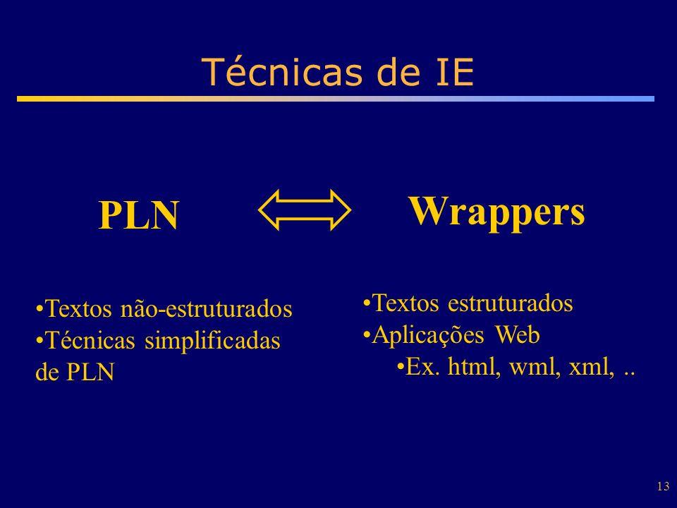 13 Técnicas de IE Wrappers PLN Textos não-estruturados Técnicas simplificadas de PLN Textos estruturados Aplicações Web Ex. html, wml, xml,..