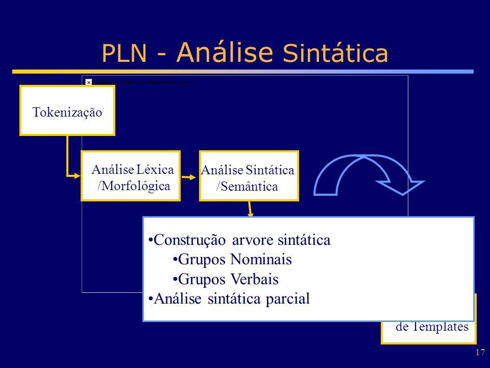 17 PLN - Análise Sintática Tokenização Análise Léxica /Morfológica Análise Sintática /Semântica Construção de Regras de Extração Análise de Discurso P