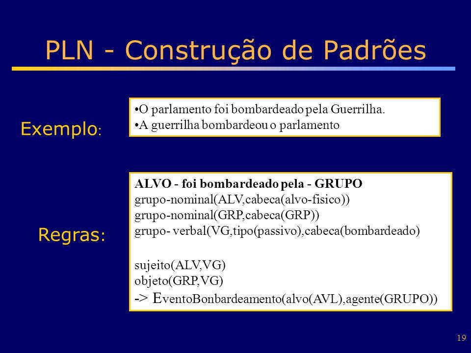 19 PLN - Construção de Padrões O parlamento foi bombardeado pela Guerrilha. A guerrilha bombardeou o parlamento ALVO - foi bombardeado pela - GRUPO gr