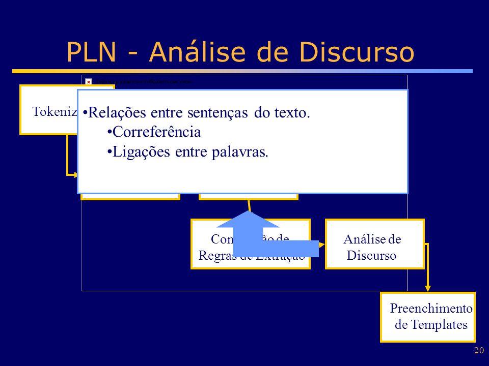 20 PLN - Análise de Discurso Tokenização Análise Léxica /Morfológica Análise Sintática /Semântica Construção de Regras de Extração Análise de Discurso