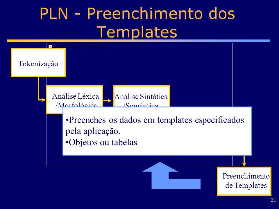 21 PLN - Preenchimento dos Templates Tokenização Análise Léxica /Morfológica Análise Sintática /Semântica Construção de Regras de Extração Análise de