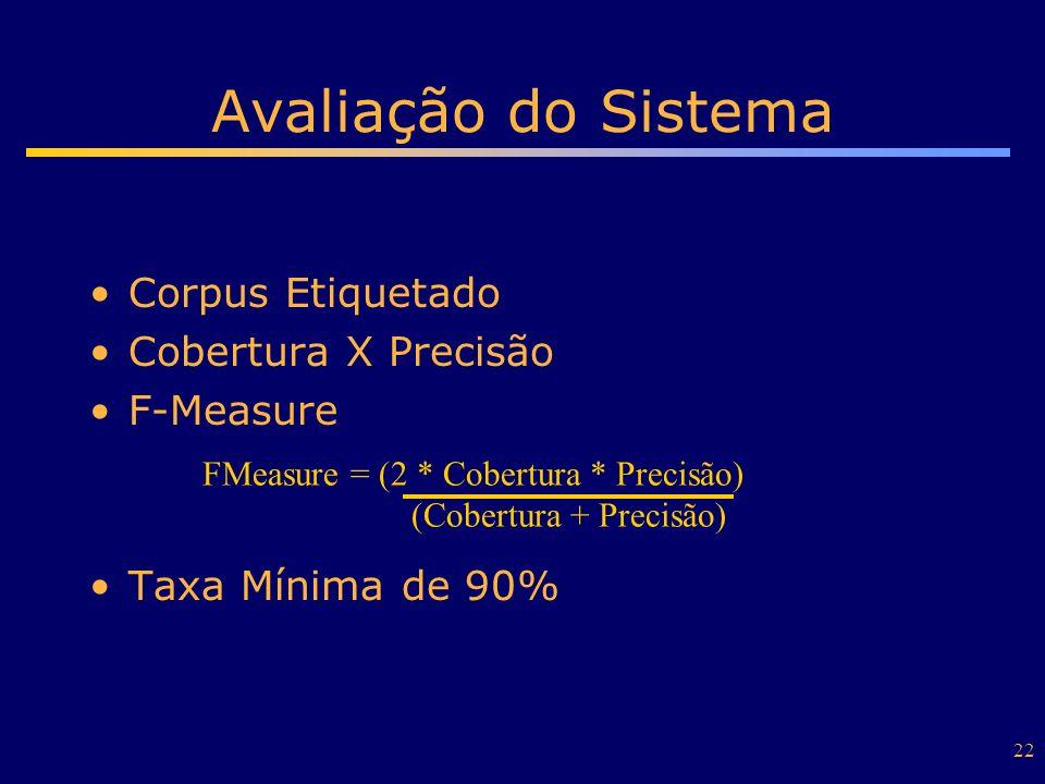 22 Avaliação do Sistema Corpus Etiquetado Cobertura X Precisão F-Measure Taxa Mínima de 90% FMeasure = (2 * Cobertura * Precisão) (Cobertura + Precisã