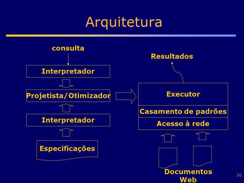 30 Arquitetura Interpretador Projetista/Otimizador Interpretador Executor Casamento de padrões Acesso à rede Especificações Documentos Web consulta Re