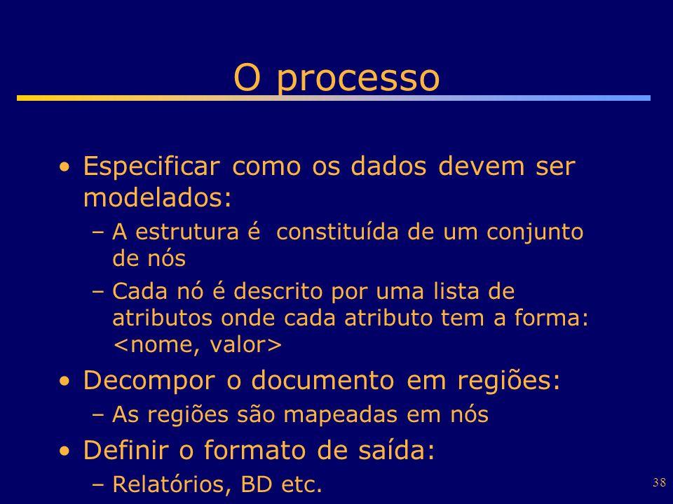 38 O processo Especificar como os dados devem ser modelados: –A estrutura é constituída de um conjunto de nós –Cada nó é descrito por uma lista de atr
