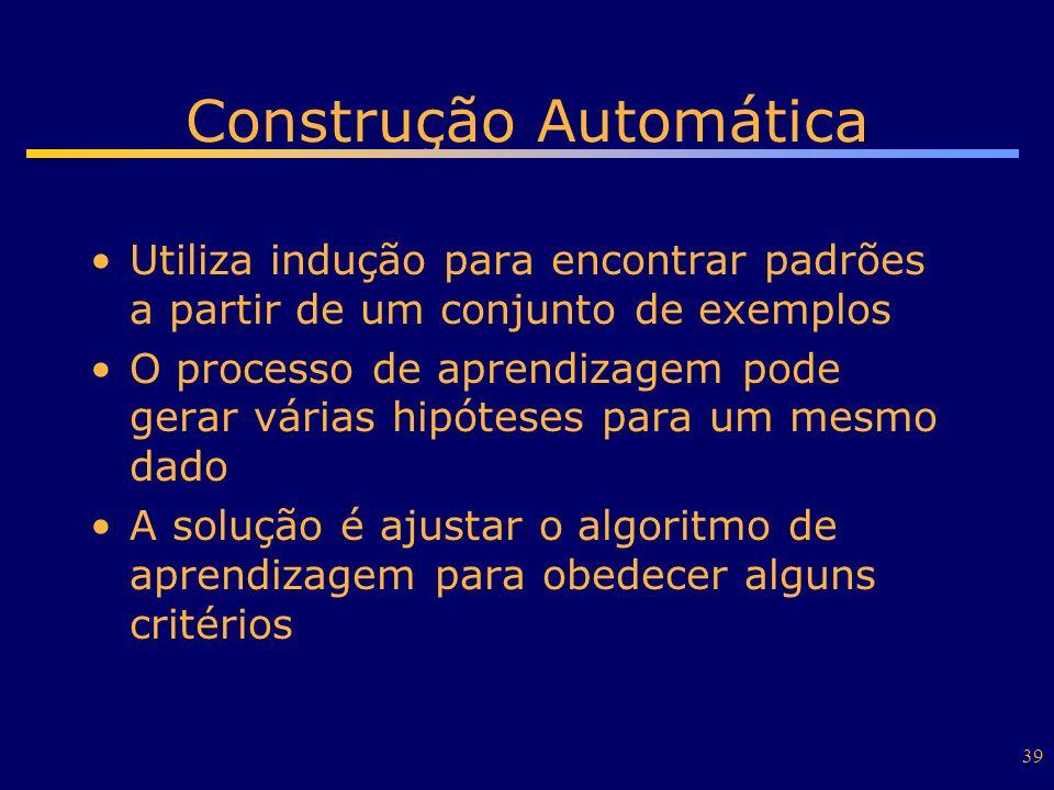 39 Construção Automática Utiliza indução para encontrar padrões a partir de um conjunto de exemplos O processo de aprendizagem pode gerar várias hipót