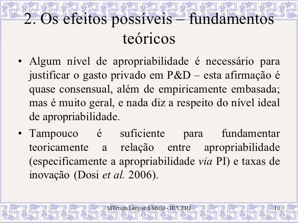 MTereza Leopardi Mello - IE/UFRJ10 2. Os efeitos possíveis – fundamentos teóricos Algum nível de apropriabilidade é necessário para justificar o gasto