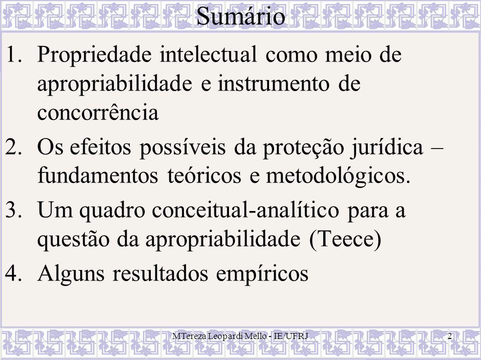 MTereza Leopardi Mello - IE/UFRJ2 Sumário 1.Propriedade intelectual como meio de apropriabilidade e instrumento de concorrência 2.Os efeitos possíveis