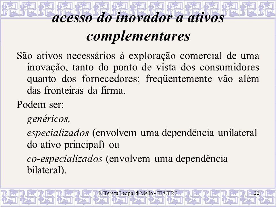 MTereza Leopardi Mello - IE/UFRJ22 acesso do inovador a ativos complementares São ativos necessários à exploração comercial de uma inovação, tanto do