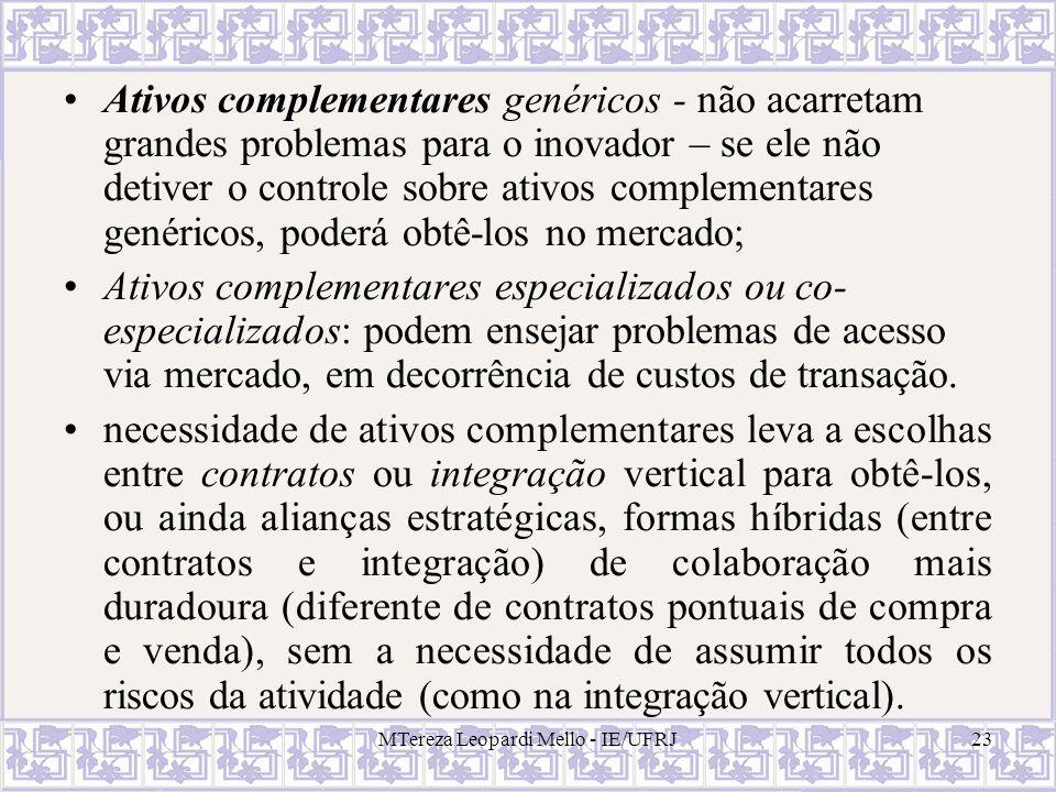 MTereza Leopardi Mello - IE/UFRJ23 Ativos complementares genéricos - não acarretam grandes problemas para o inovador – se ele não detiver o controle s
