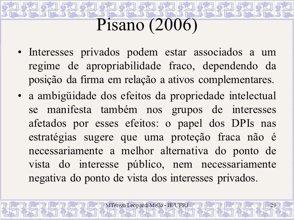 MTereza Leopardi Mello - IE/UFRJ29 Pisano (2006) Interesses privados podem estar associados a um regime de apropriabilidade fraco, dependendo da posiç