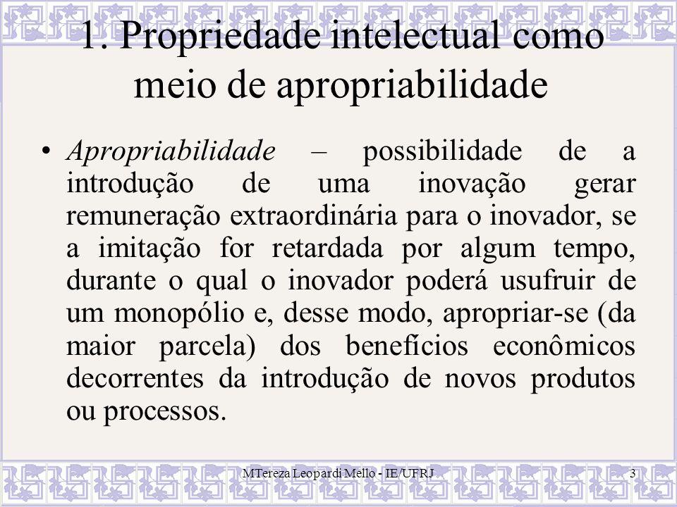 MTereza Leopardi Mello - IE/UFRJ3 1. Propriedade intelectual como meio de apropriabilidade Apropriabilidade – possibilidade de a introdução de uma ino
