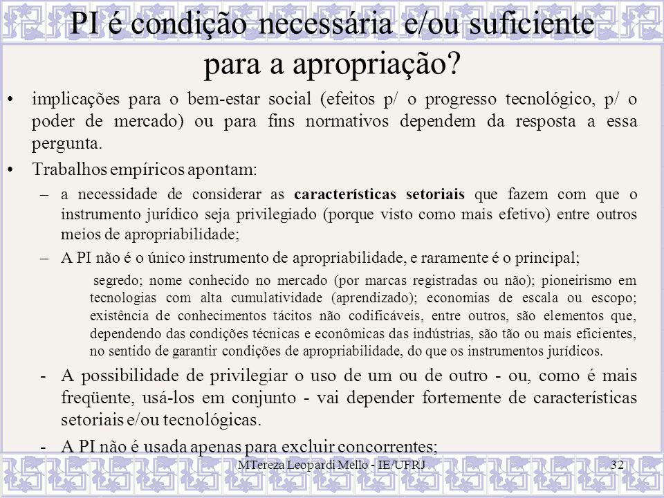 PI é condição necessária e/ou suficiente para a apropriação? implicações para o bem-estar social (efeitos p/ o progresso tecnológico, p/ o poder de me