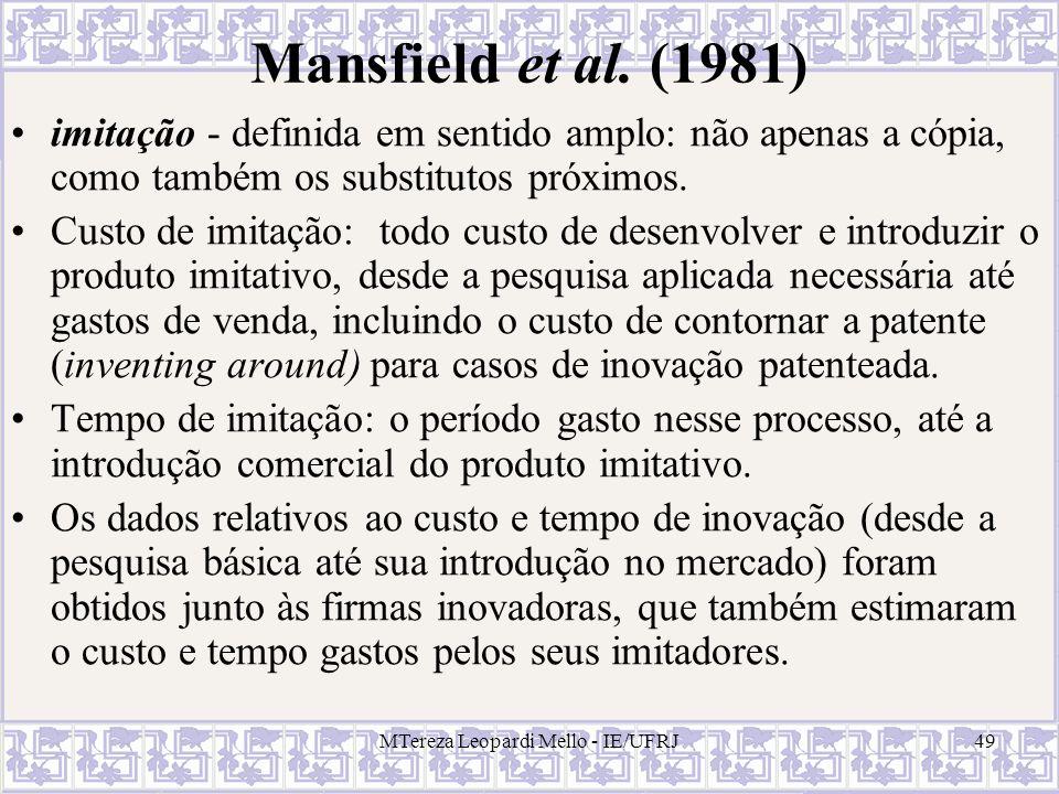 MTereza Leopardi Mello - IE/UFRJ49 Mansfield et al. (1981) imitação - definida em sentido amplo: não apenas a cópia, como também os substitutos próxim