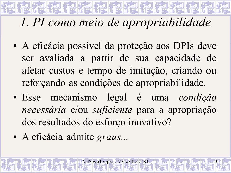 MTereza Leopardi Mello - IE/UFRJ5 1. PI como meio de apropriabilidade A eficácia possível da proteção aos DPIs deve ser avaliada a partir de sua capac