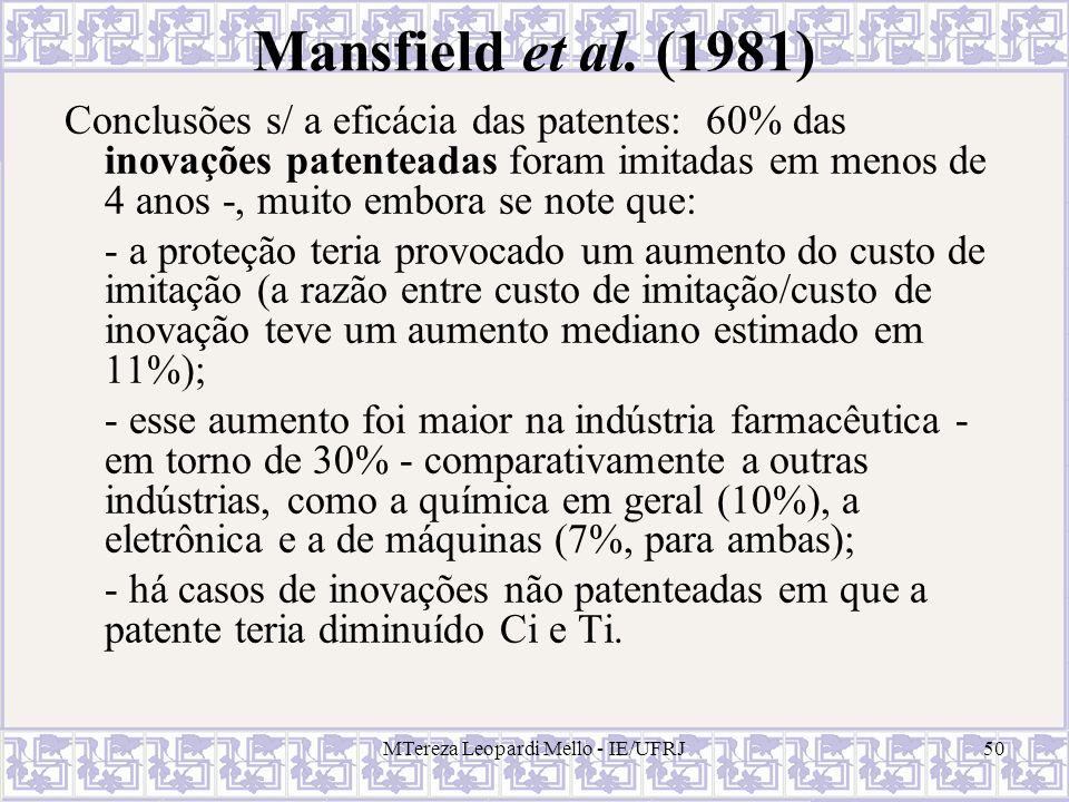 MTereza Leopardi Mello - IE/UFRJ50 Mansfield et al. (1981) Conclusões s/ a eficácia das patentes: 60% das inovações patenteadas foram imitadas em meno