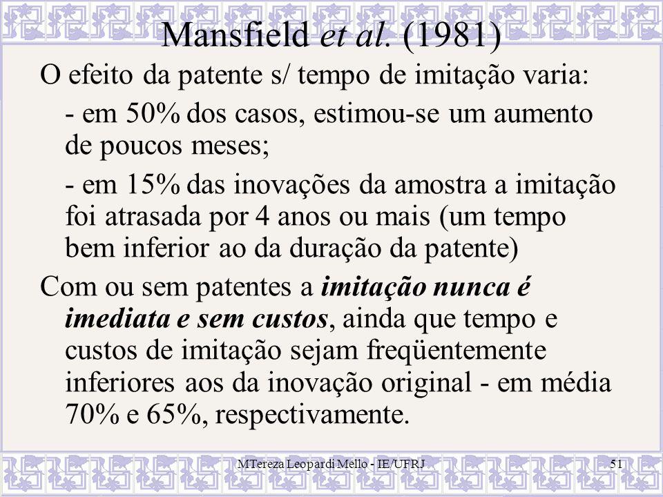 MTereza Leopardi Mello - IE/UFRJ51 Mansfield et al. (1981) O efeito da patente s/ tempo de imitação varia: - em 50% dos casos, estimou-se um aumento d