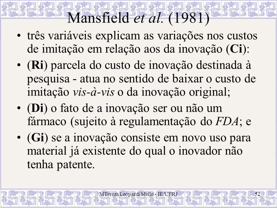 MTereza Leopardi Mello - IE/UFRJ52 Mansfield et al. (1981) três variáveis explicam as variações nos custos de imitação em relação aos da inovação (Ci)