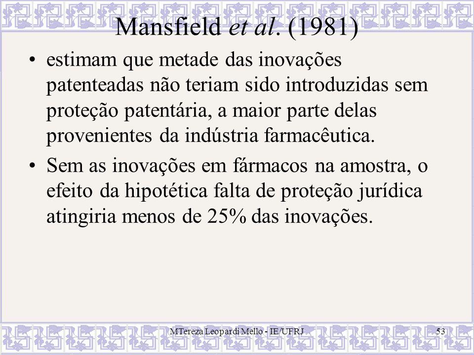 MTereza Leopardi Mello - IE/UFRJ53 Mansfield et al. (1981) estimam que metade das inovações patenteadas não teriam sido introduzidas sem proteção pate