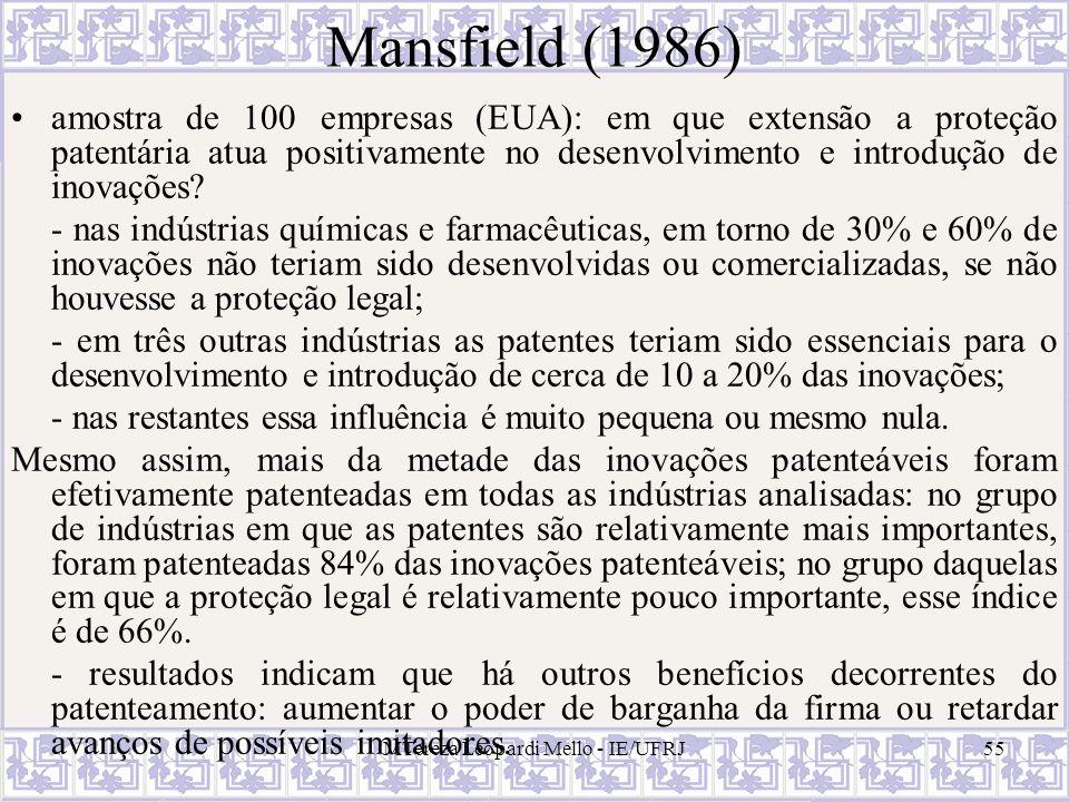 MTereza Leopardi Mello - IE/UFRJ55 Mansfield (1986) amostra de 100 empresas (EUA): em que extensão a proteção patentária atua positivamente no desenvo