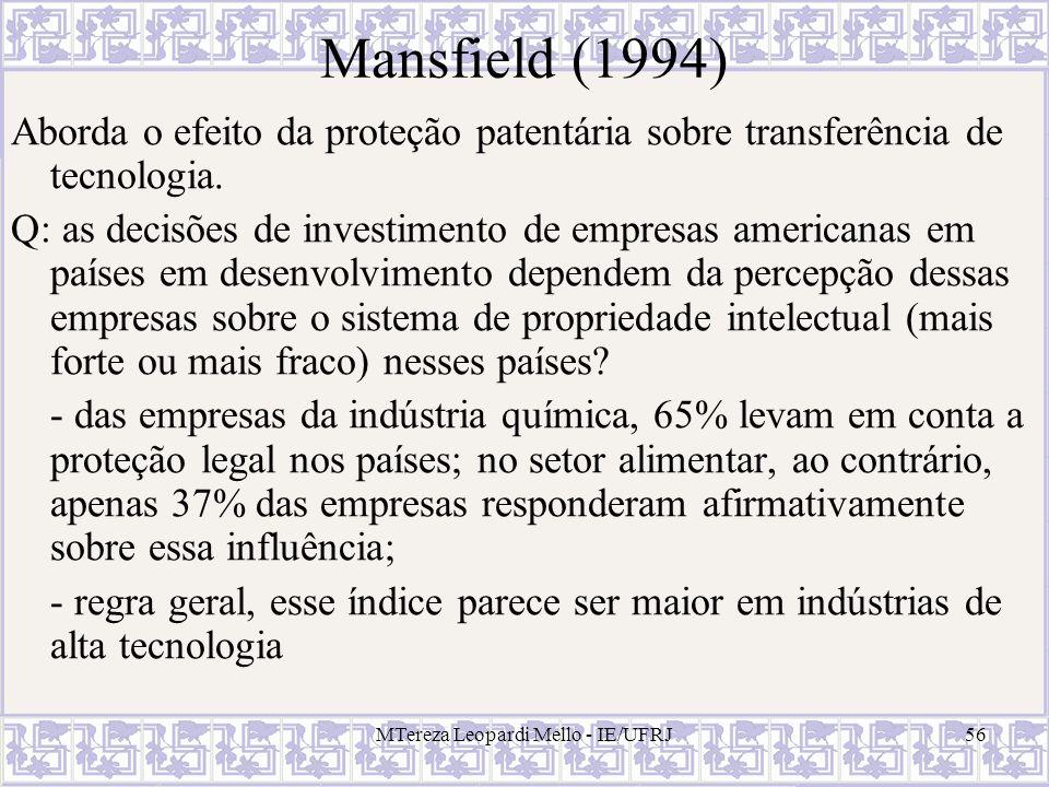 MTereza Leopardi Mello - IE/UFRJ56 Mansfield (1994) Aborda o efeito da proteção patentária sobre transferência de tecnologia. Q: as decisões de invest