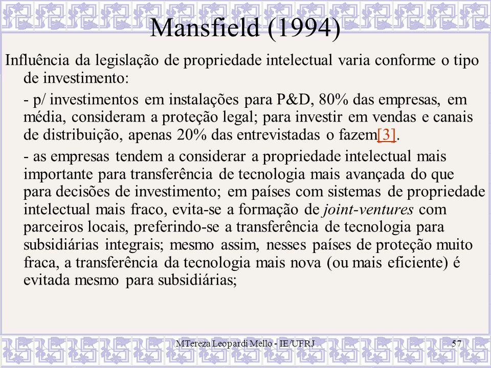 MTereza Leopardi Mello - IE/UFRJ57 Mansfield (1994) Influência da legislação de propriedade intelectual varia conforme o tipo de investimento: - p/ in