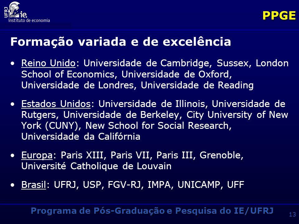 Programa de Pós-Graduação e Pesquisa do IE/UFRJ 12PPGE Corpo Docente Em torno de 30 professores envolvidos no programa de pós-graduação em economia Am